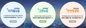 한국판뉴딜정책 - 3가지
