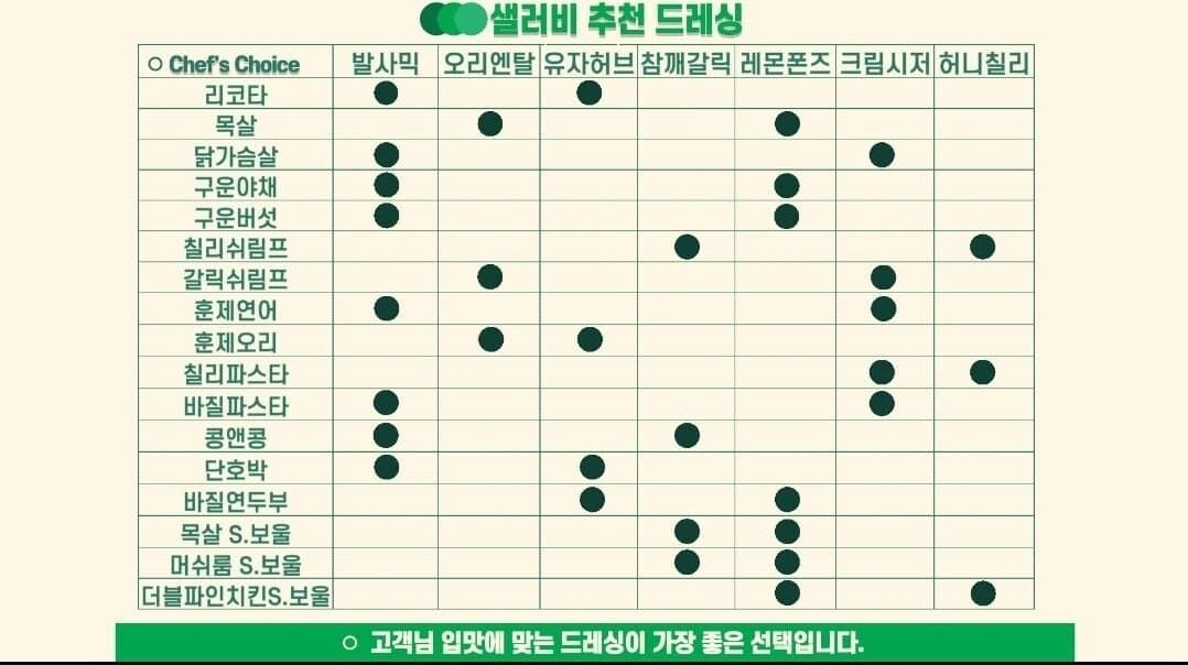 1.1 샐러비 추천 드레싱 •